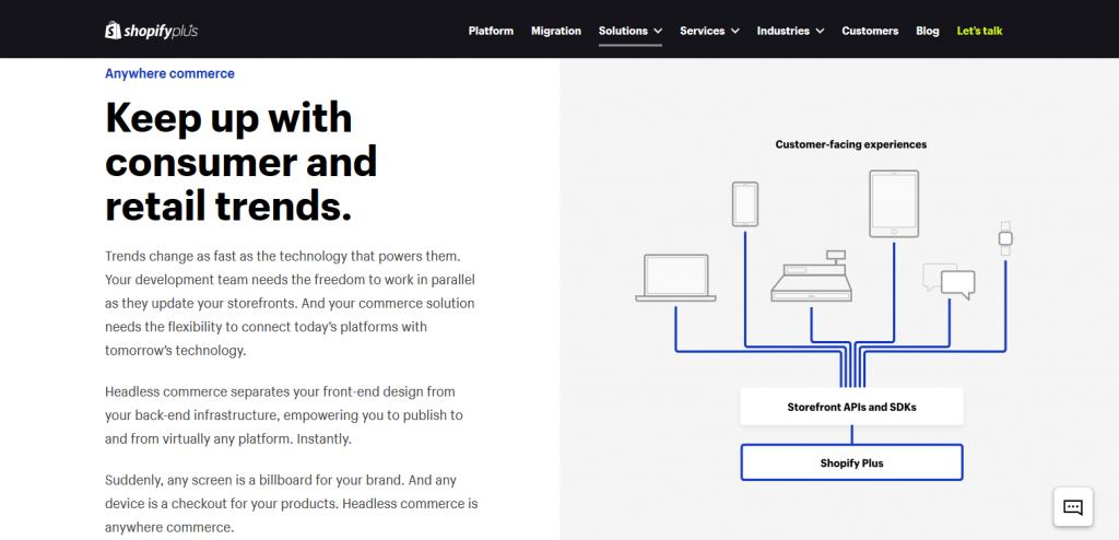 Shopify Plus headless ecommerce features