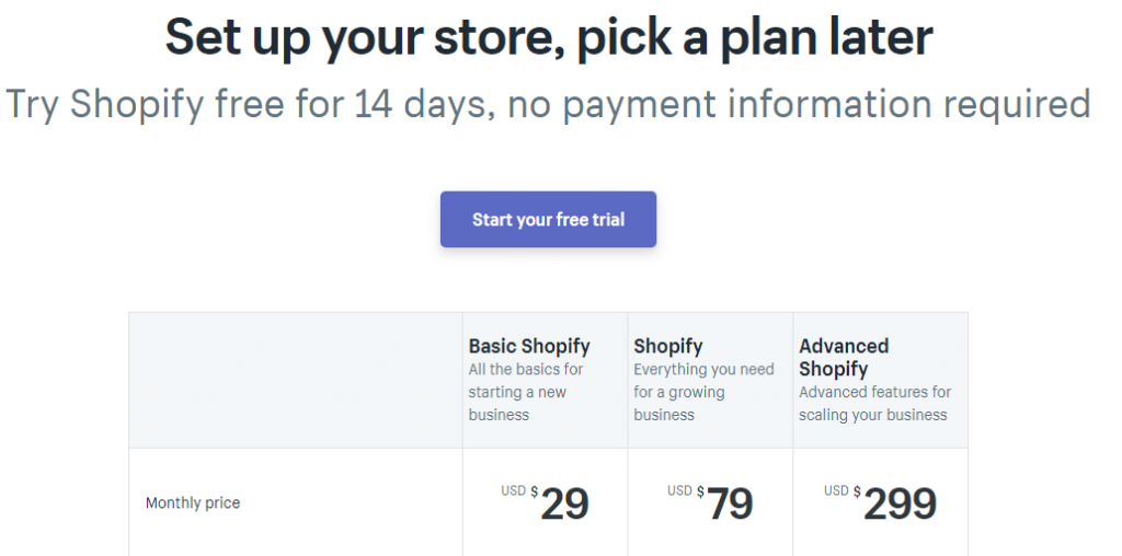 Shopify pricing plan