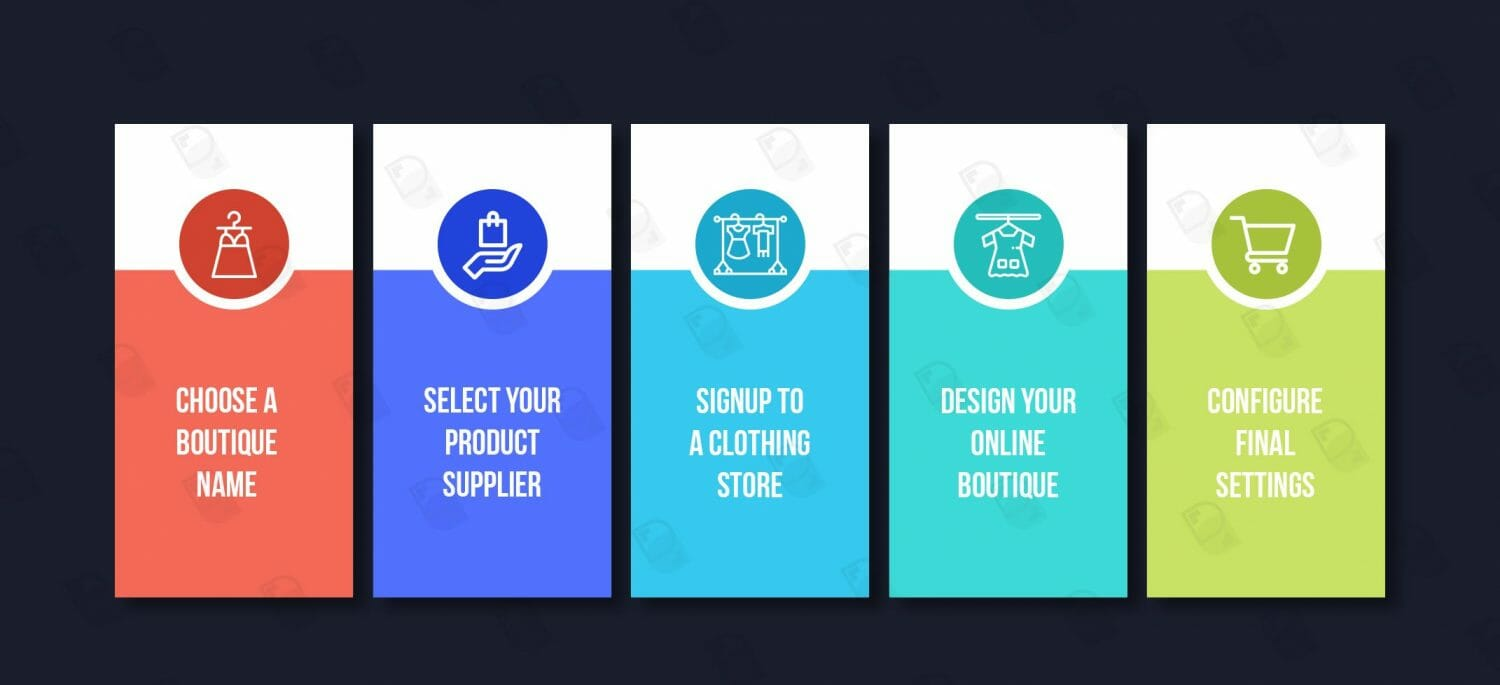 5 steps to start an online boutique