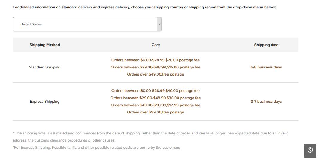 ZAFUL Shipping Info