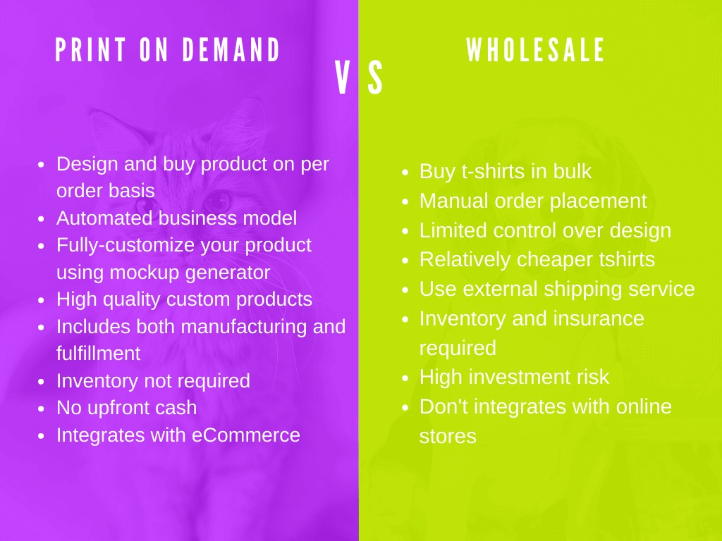 POD vs wholesale